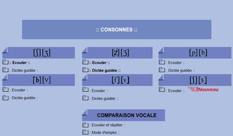 Virelangues - CONSONNESm